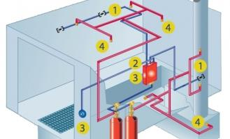 FIRE FIGHTING SYSTEM